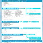 thumbnail of 1.5 Bijlage E – Checklist verwerkingen en privacy